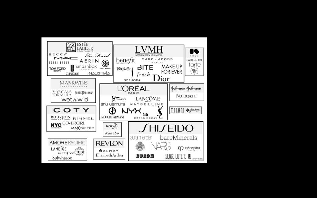 cosmetic-parent-companies